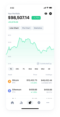 cryptocurrency piaci kapitalizáció coinmarketcap